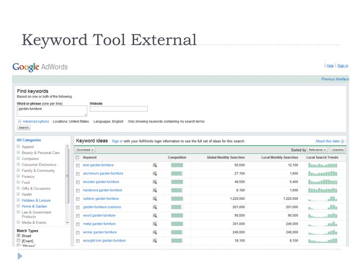Keyword Tool External