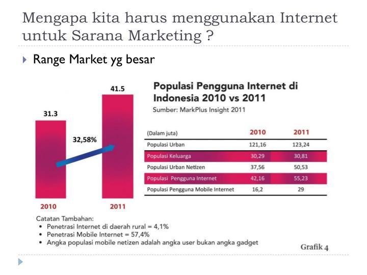 Mengapa kita harus menggunakan Internet untuk Sarana Marketing ?