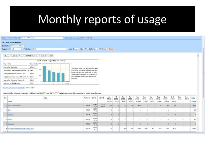 Monthly reports of usage