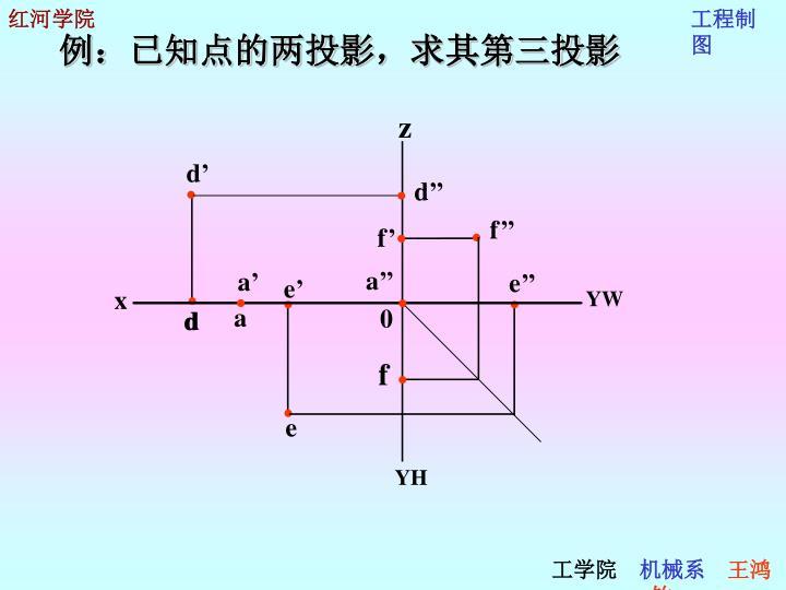 例:已知点的两投影,求其第三投影