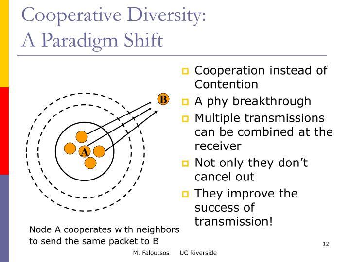 Cooperative Diversity: