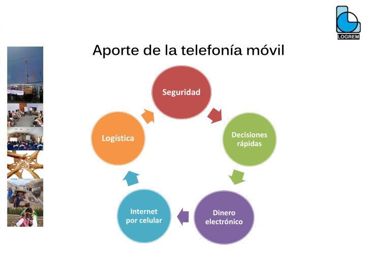 Aporte de la telefonía móvil