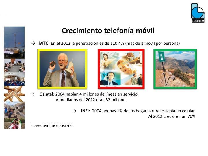 Crecimiento telefonía móvil