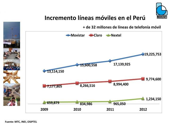 Incremento líneas móviles en el Perú