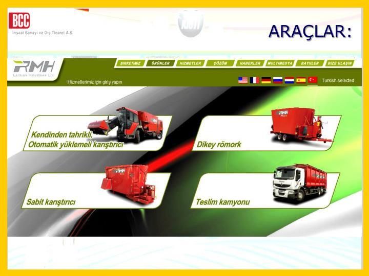 ARALAR: