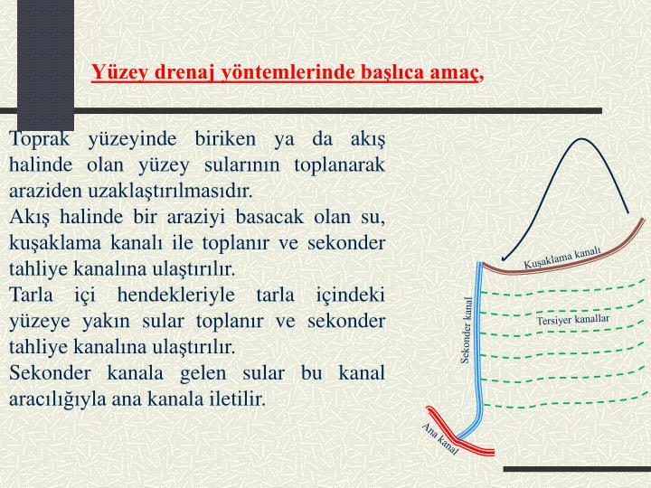 Yüzey drenaj yöntemlerinde başlıca amaç