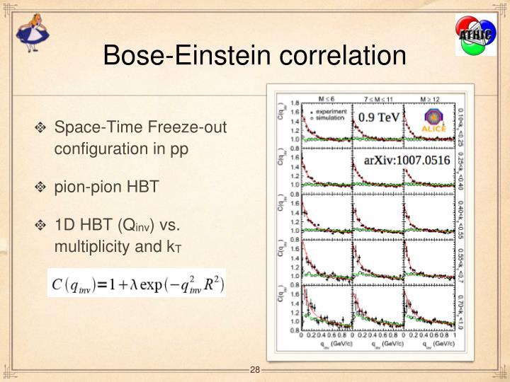 Bose-Einstein correlation