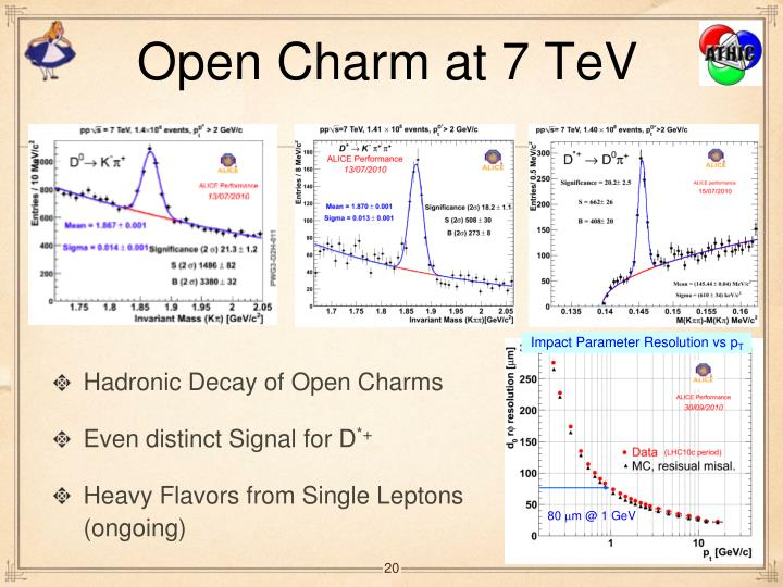 Open Charm at 7 TeV