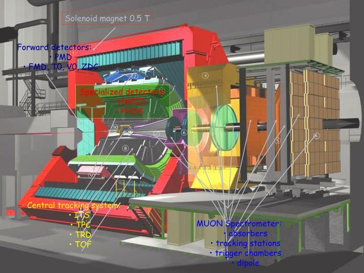 LHC Workshop 2009