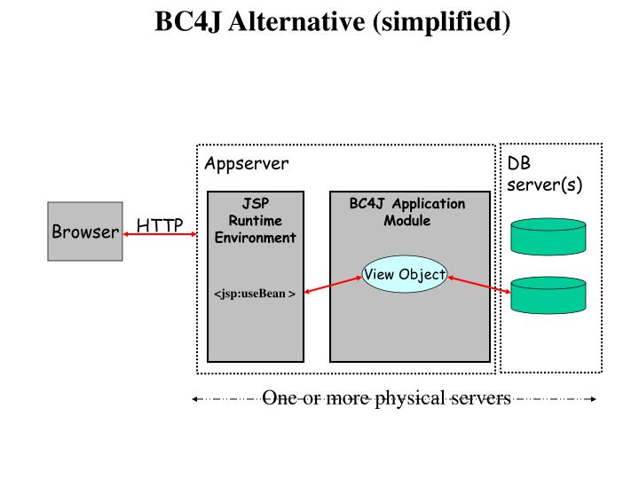 BC4J Alternative (simplified)