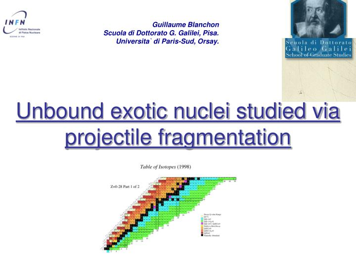 Unbound exotic nuclei studied via projectile fragmentation
