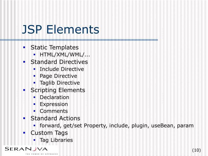JSP Elements