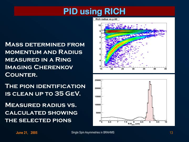 PID using RICH