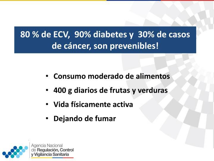 80 % de ECV,  90% diabetes y  30% de casos de cáncer, son prevenibles!