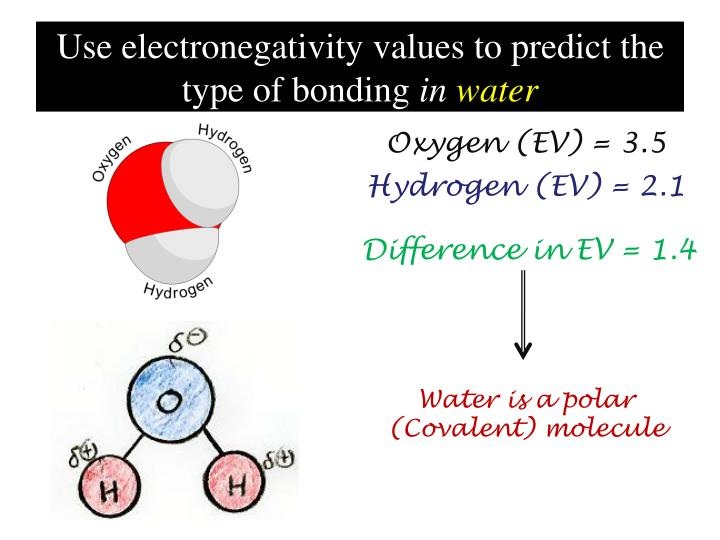 Use electronegativity values to predict the type of bonding