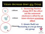 values decrease down any group