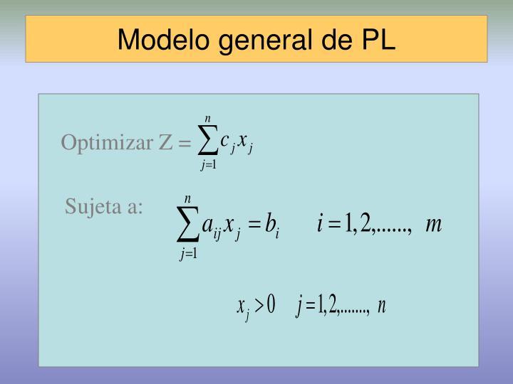 Optimizar Z =