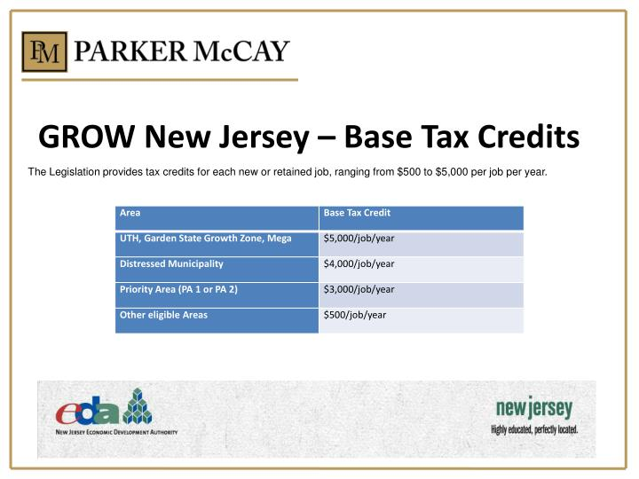 GROW New Jersey – Base Tax Credits
