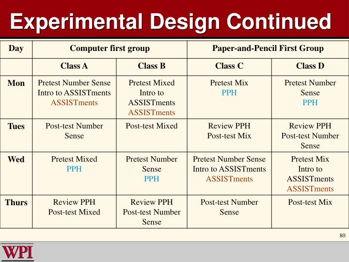 Experimental Design Continued
