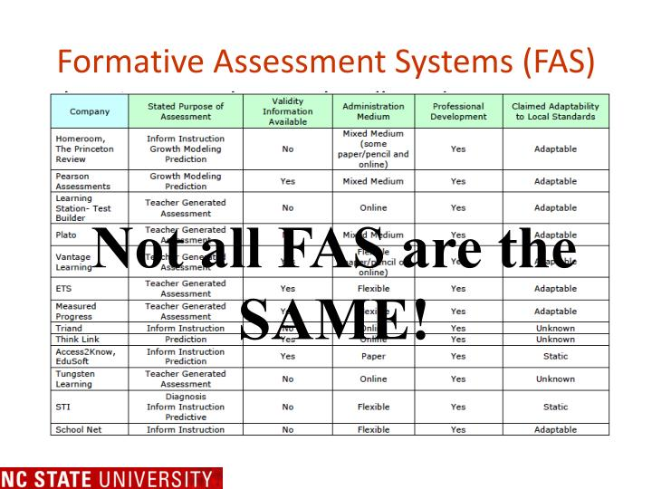 Formative Assessment Systems (FAS)