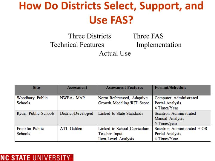 How Do Districts Select, Support, and Use FAS?