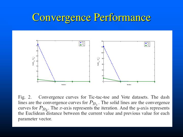 Convergence Performance
