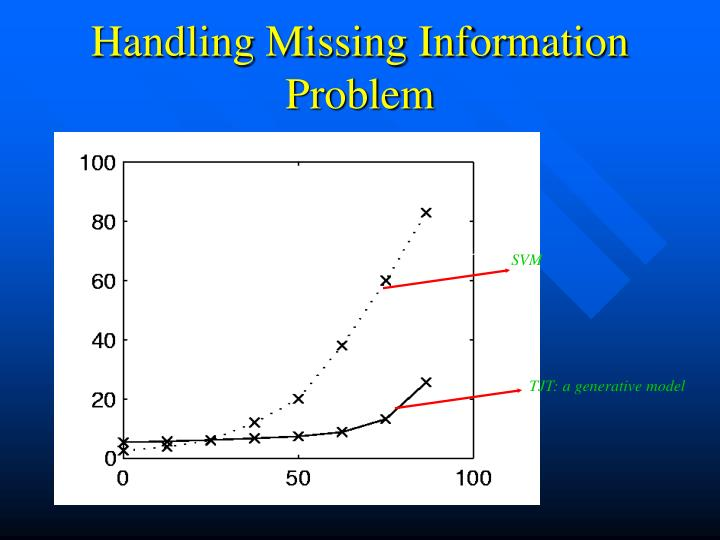 Handling Missing Information Problem