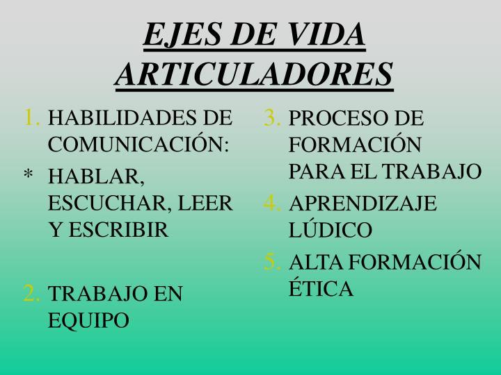 EJES DE VIDA ARTICULADORES