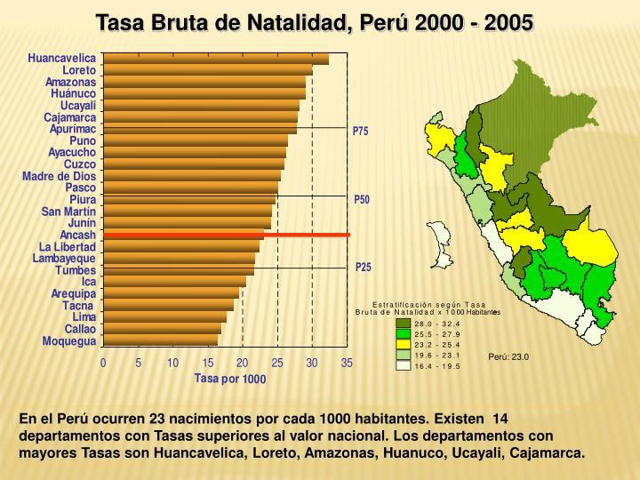 Tasa Bruta de Natalidad, Perú 2000 - 2005