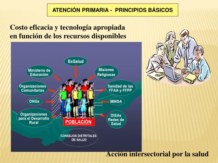 ATENCIÓN PRIMARIA -  PRINCIPIOS BÁSICOS