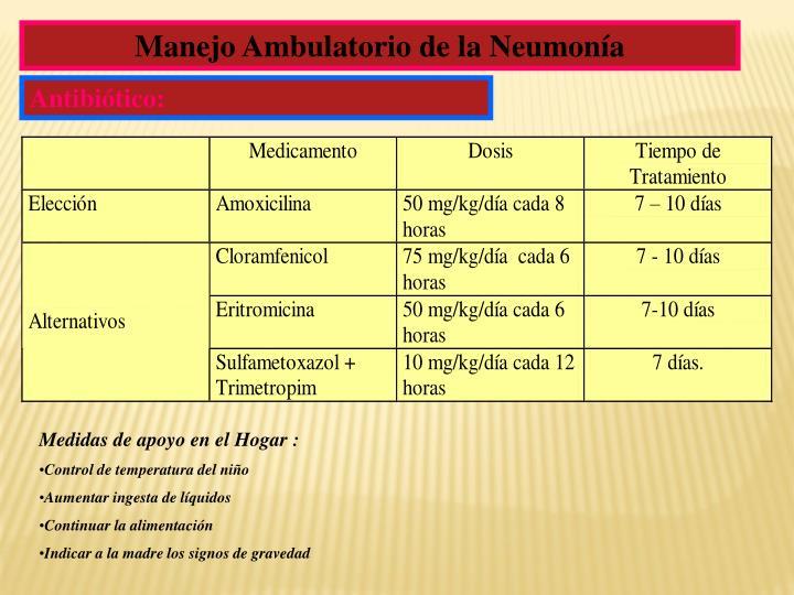 Manejo Ambulatorio de la Neumonía