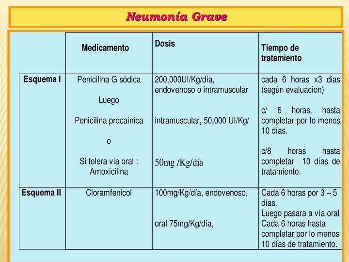 Neumonía Grave
