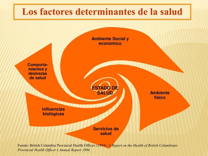 Los factores determinantes de la salud