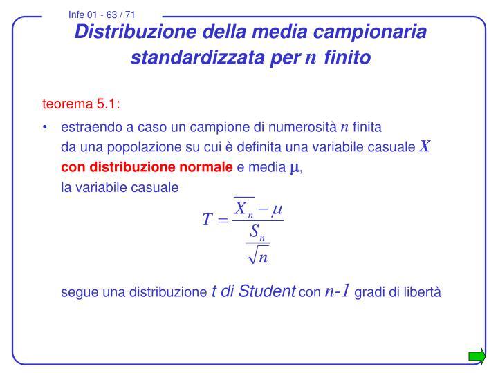 Distribuzione della media campionaria standardizzata per