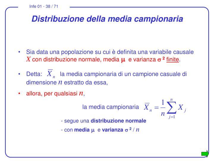Distribuzione della media campionaria