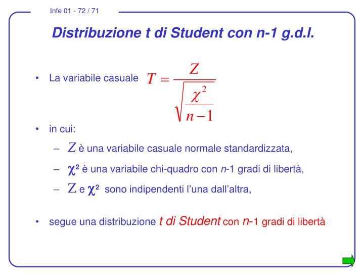 Distribuzione t di Student con n-1 g.d.l.