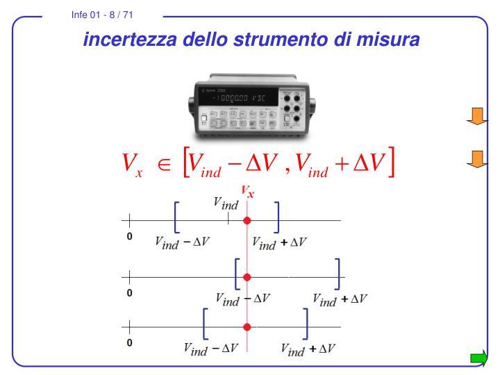 incertezza dello strumento di misura