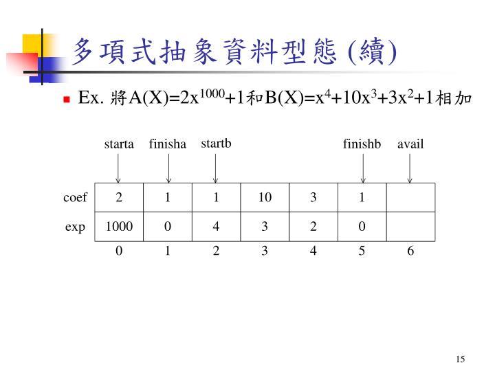 多項式抽象資料型態 (續)