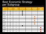 best economic strategy per subgroup