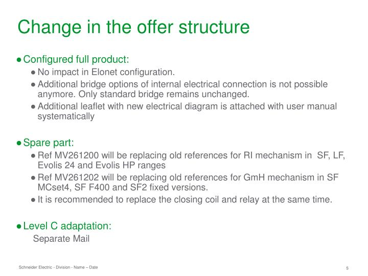 Change in the offer structure