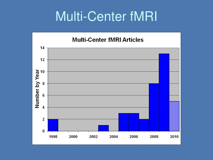 Multi center fmri