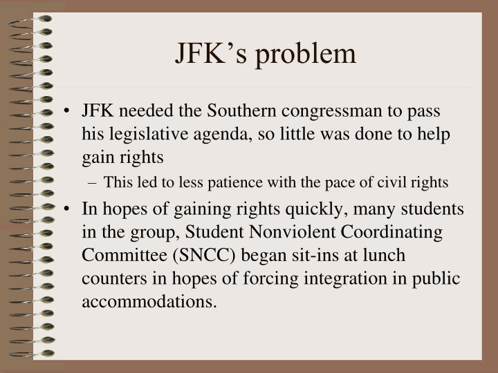 JFK's problem
