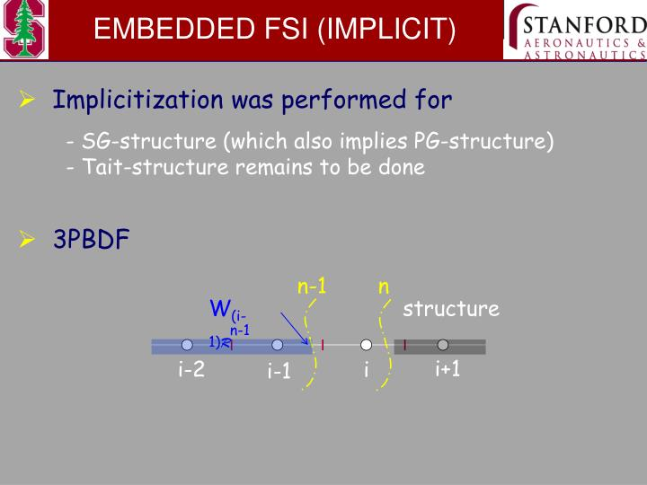 EMBEDDED FSI (IMPLICIT)