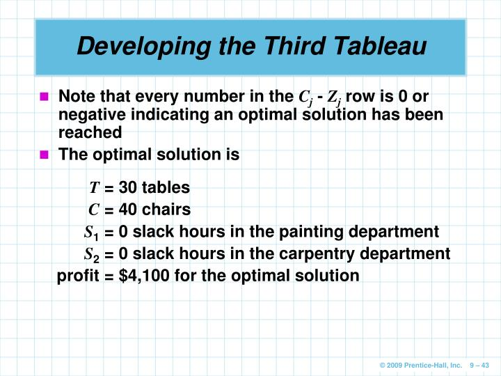 Developing the Third Tableau