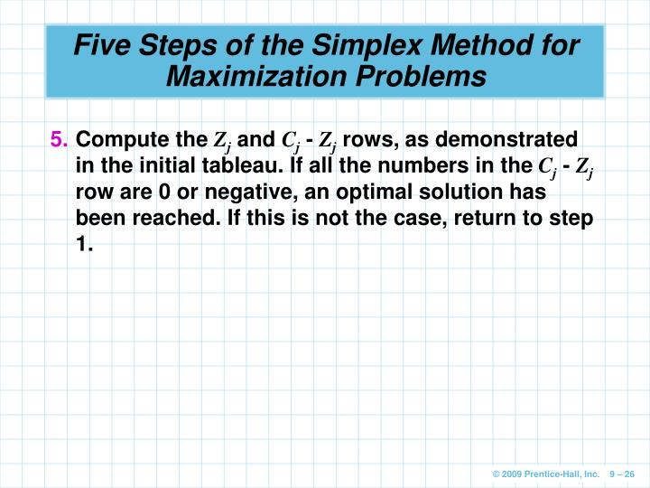 Five Steps of the Simplex Method for Maximization Problems