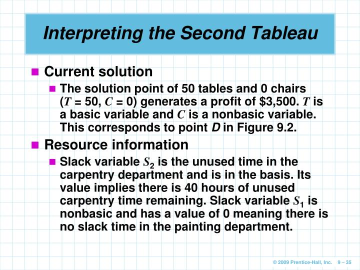 Interpreting the Second Tableau