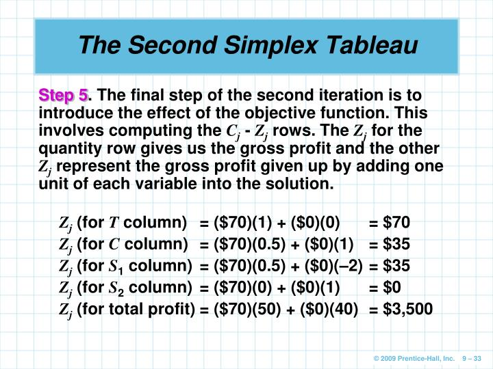 The Second Simplex Tableau