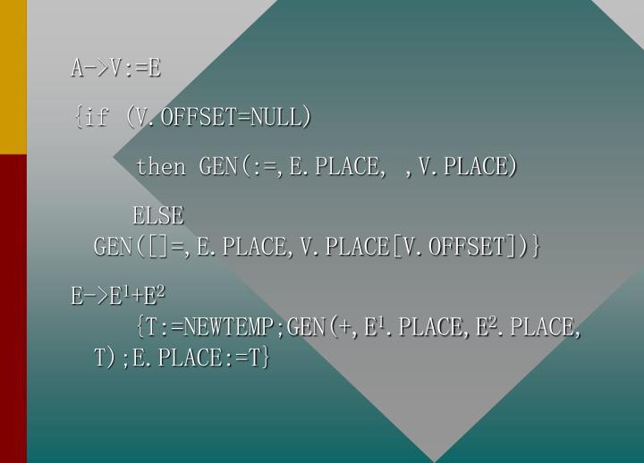 A->V:=E