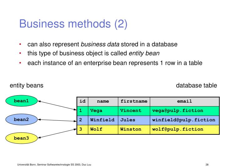 Business methods (2)