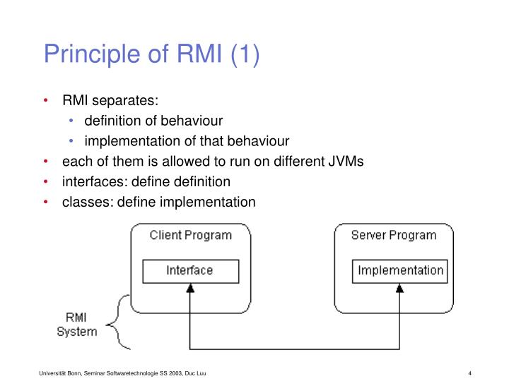 Principle of RMI (1)